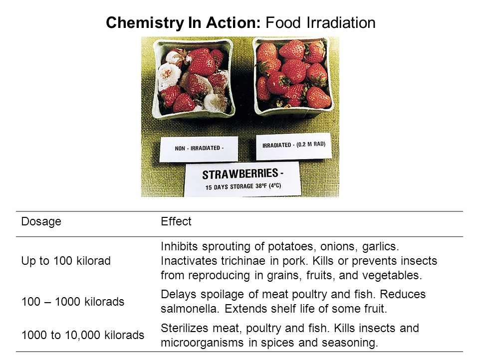 Chemistry In Action: Food Irradiation