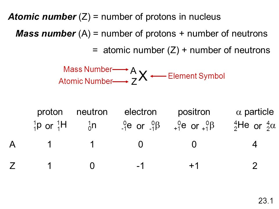 X Atomic number (Z) = number of protons in nucleus