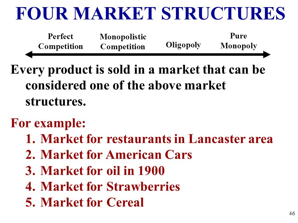FOUR MARKET STRUCTURES