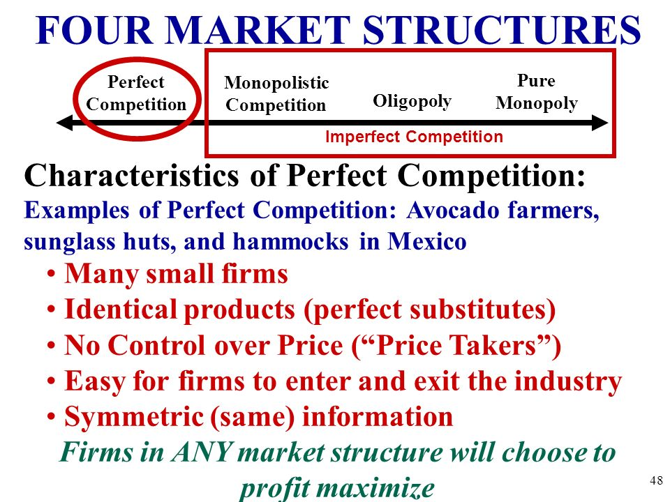 what happens in a market when information is imperfect Most markets for consumer goods, it provides us with an indispensable tool for interpreting what is going on in the market when imperfect information results in the demand curve becoming less than infinitely elastic, it implies that imperfect information confers a degree of monopoly power on the stores [figure 131(a).