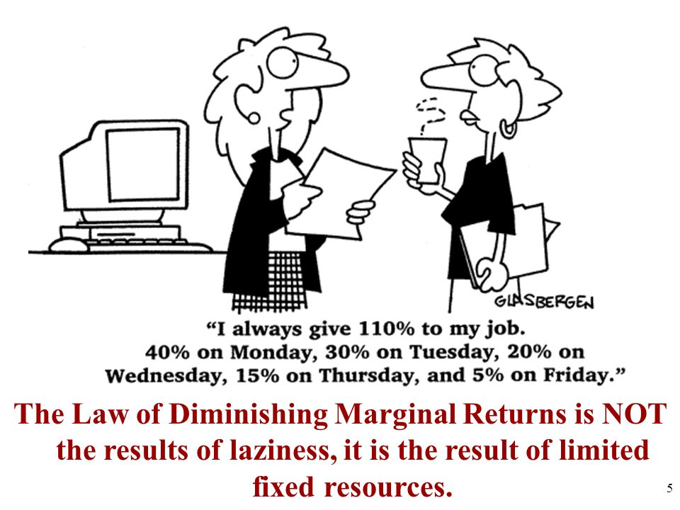 The Law of Diminishing Marginal Returns is NOT the results of laziness, it is the result of limited fixed resources.