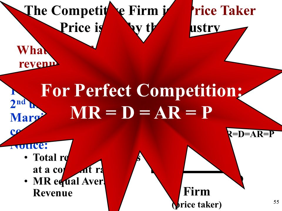 For Perfect Competition: MR = D = AR = P