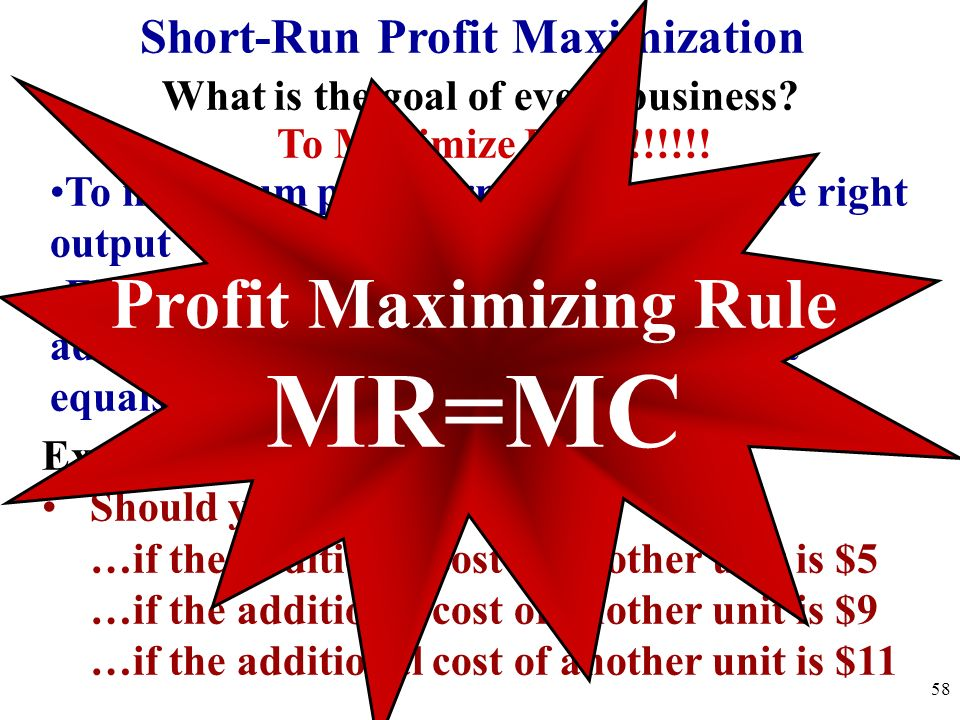 Profit Maximizing Rule Short-Run Profit Maximization