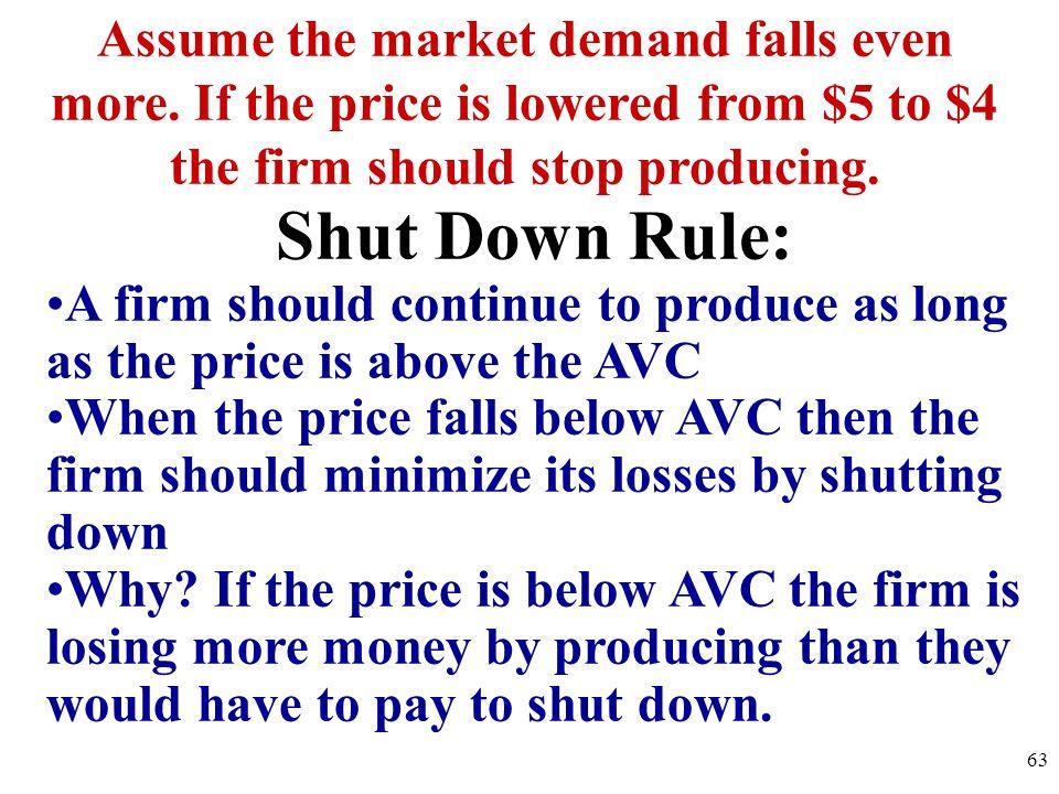 Assume the market demand falls even more