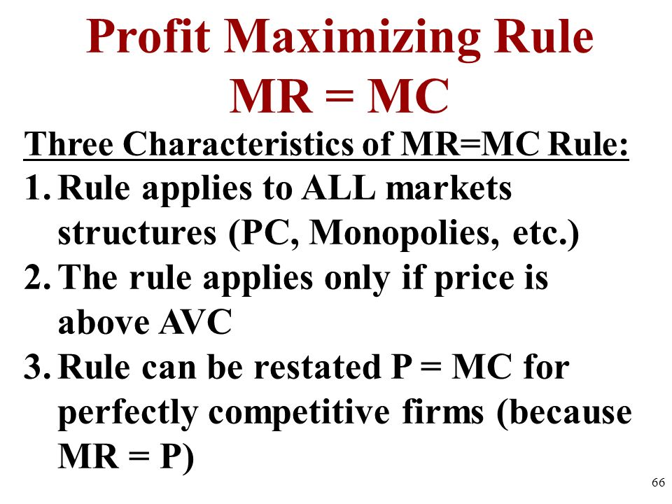 Profit Maximizing Rule