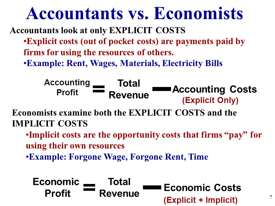Accountants vs. Economists