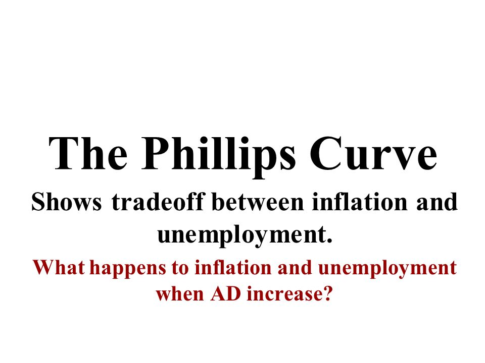The Phillips Curve Shows tradeoff between inflation and unemployment.