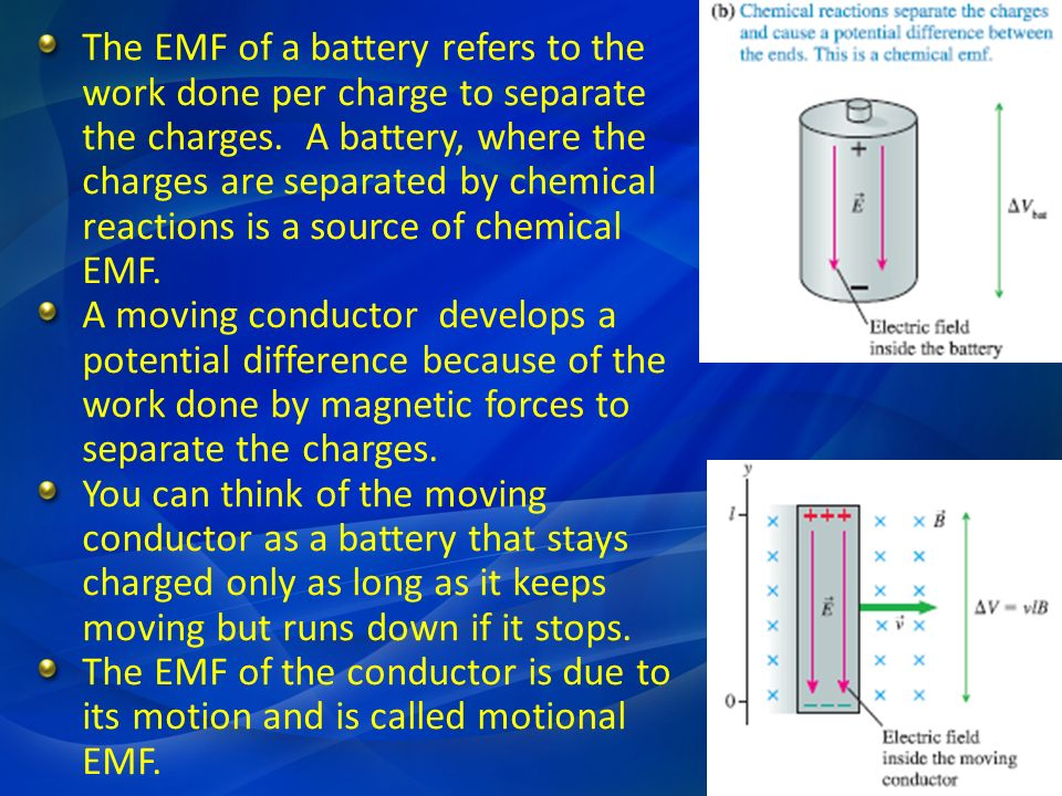 The EMF of a battery refers to the