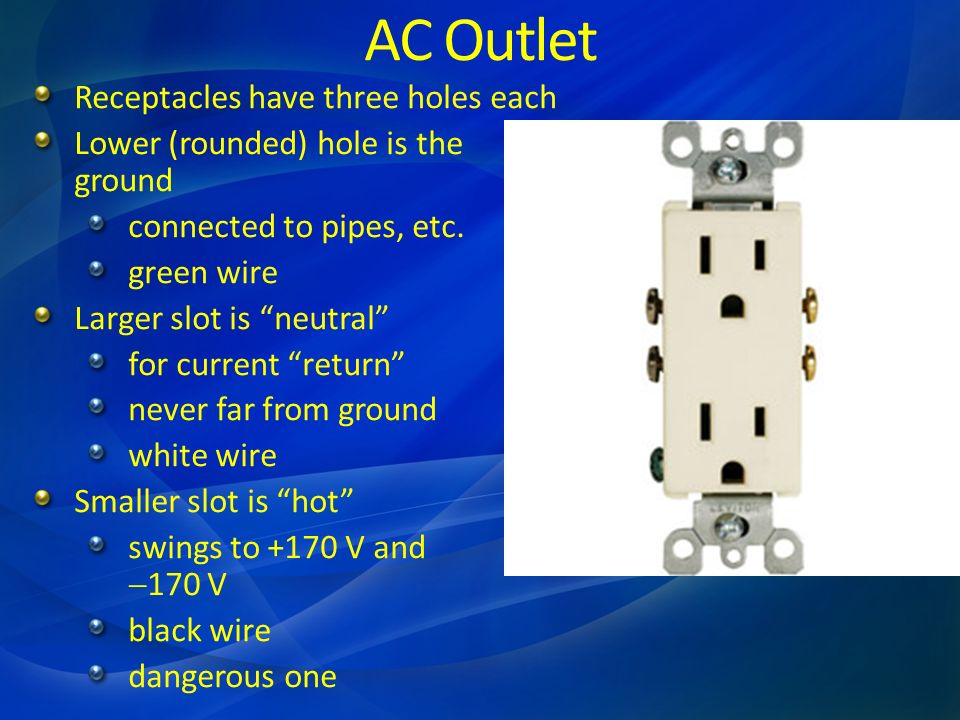 AC Outlet Receptacles have three holes each