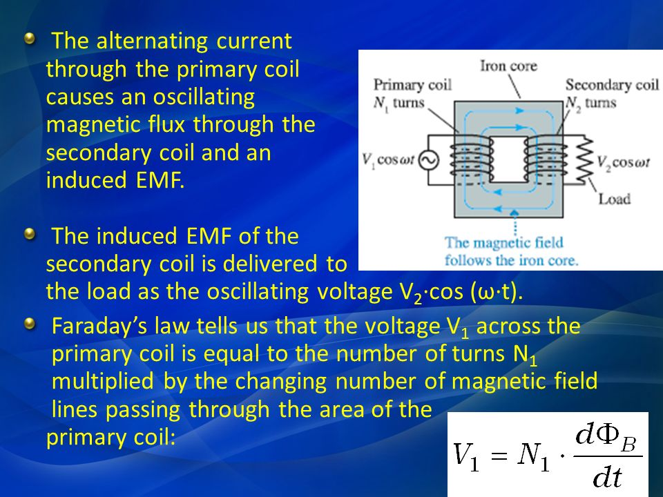 The alternating current