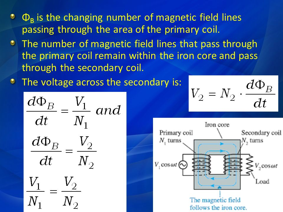ΦB is the changing number of magnetic field lines passing through the area of the primary coil.
