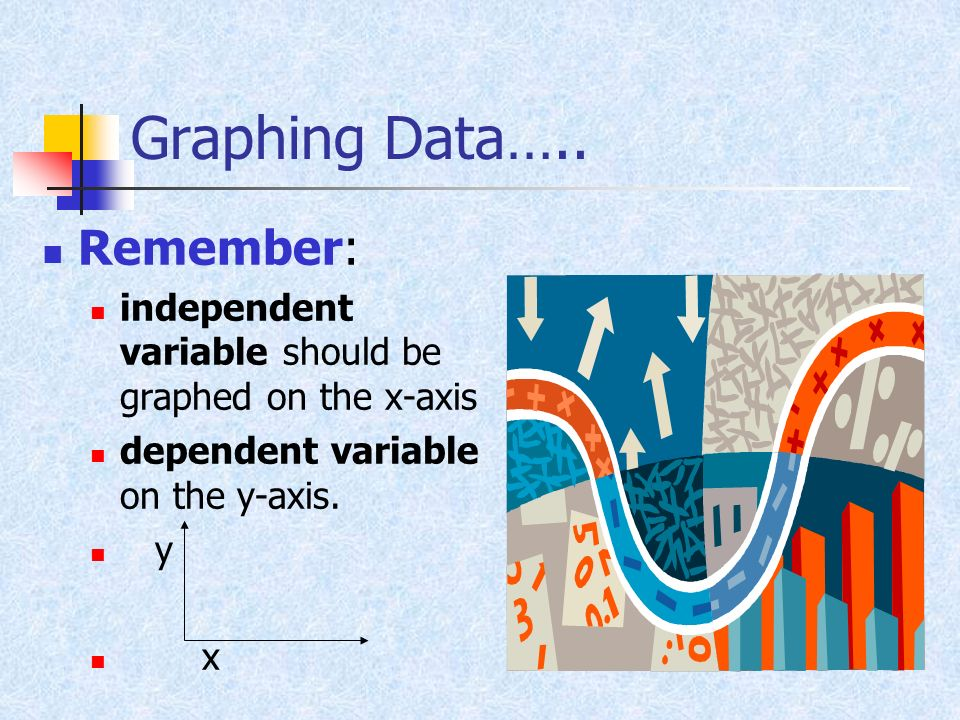 Graphing Data….. Remember:
