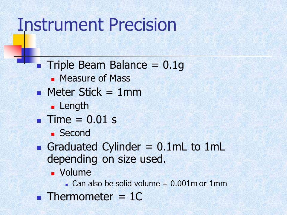 Instrument Precision Triple Beam Balance = 0.1g Meter Stick = 1mm