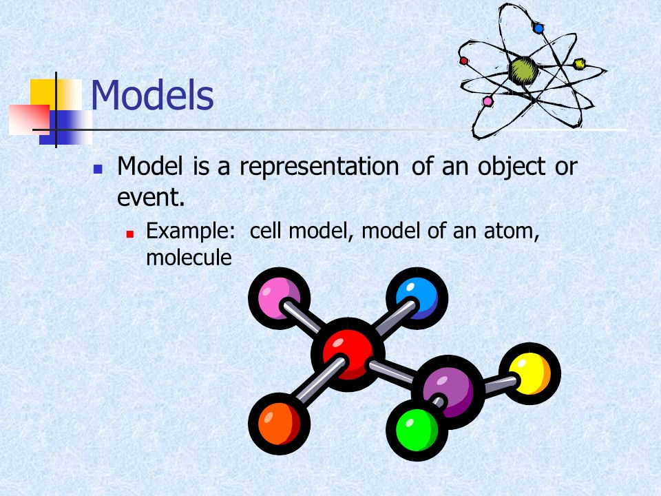 Models Model is a representation of an object or event.