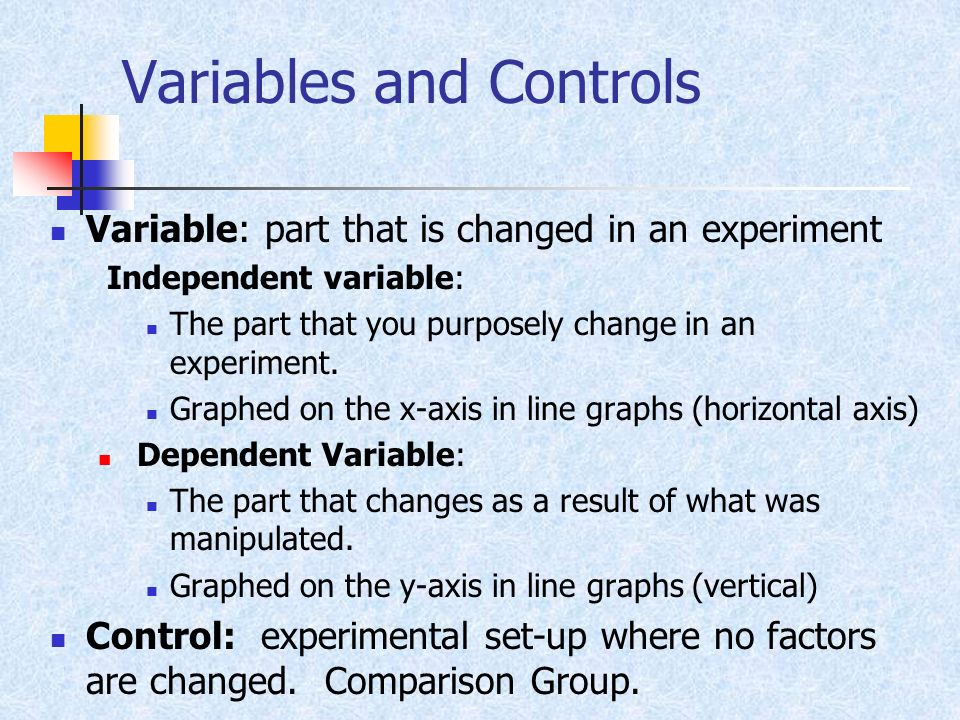 Variables and Controls