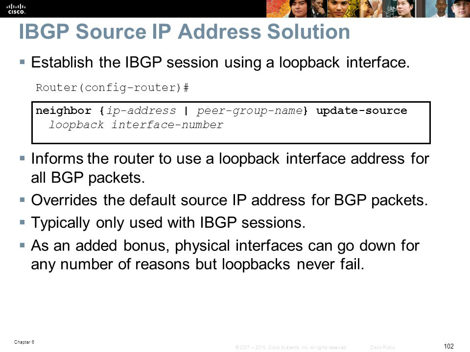 IBGP Source IP Address Solution