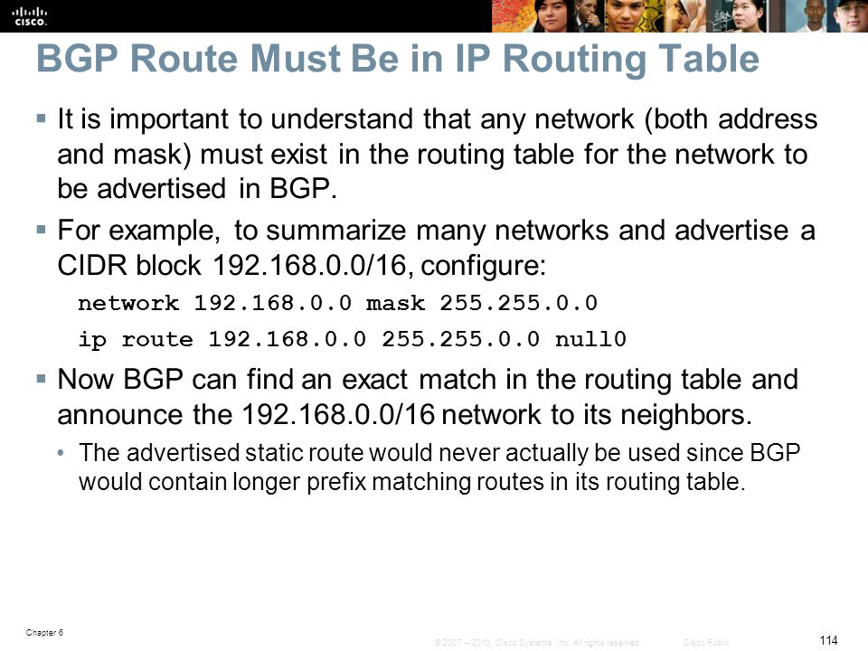 BGP Route Must Be in IP Routing Table