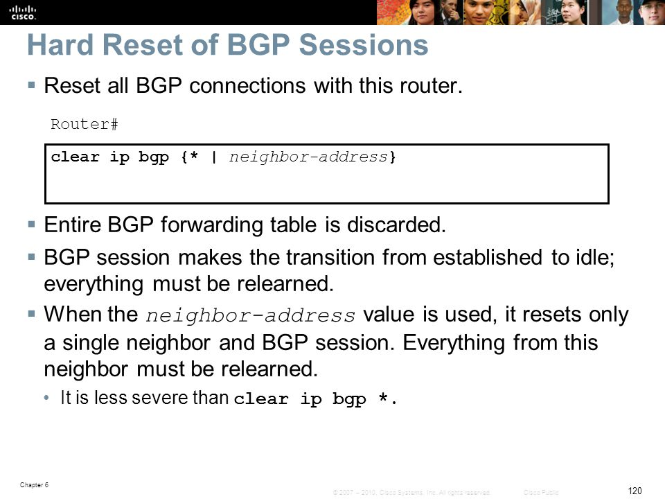 Hard Reset of BGP Sessions