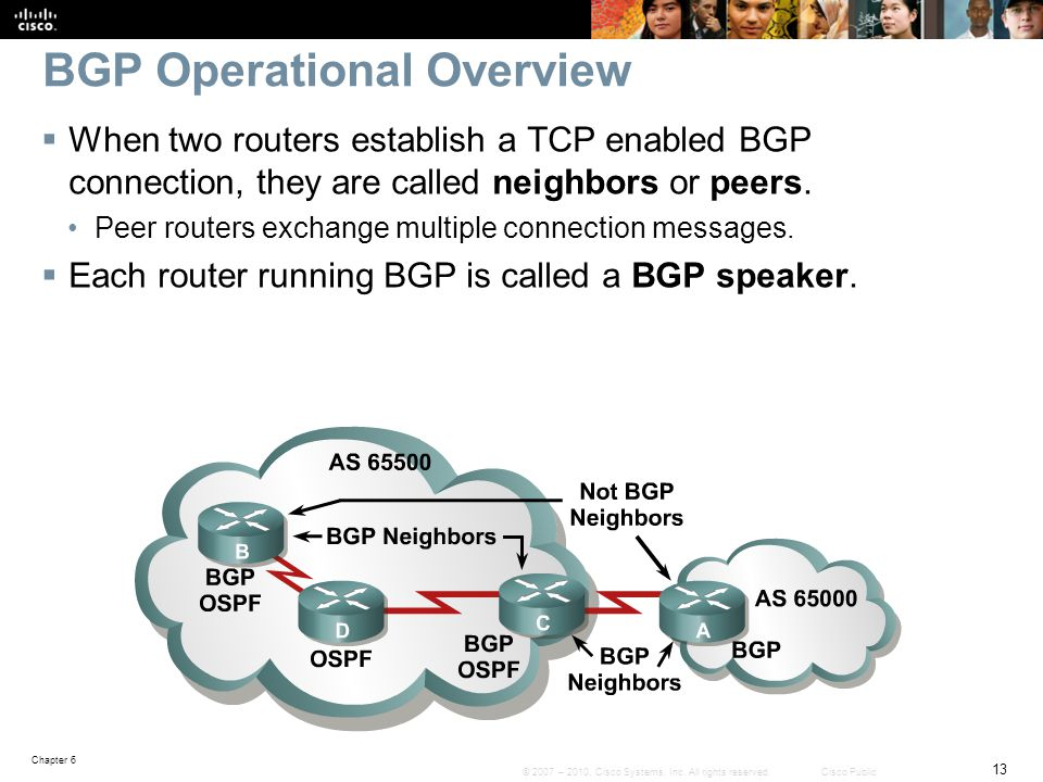 BGP Operational Overview
