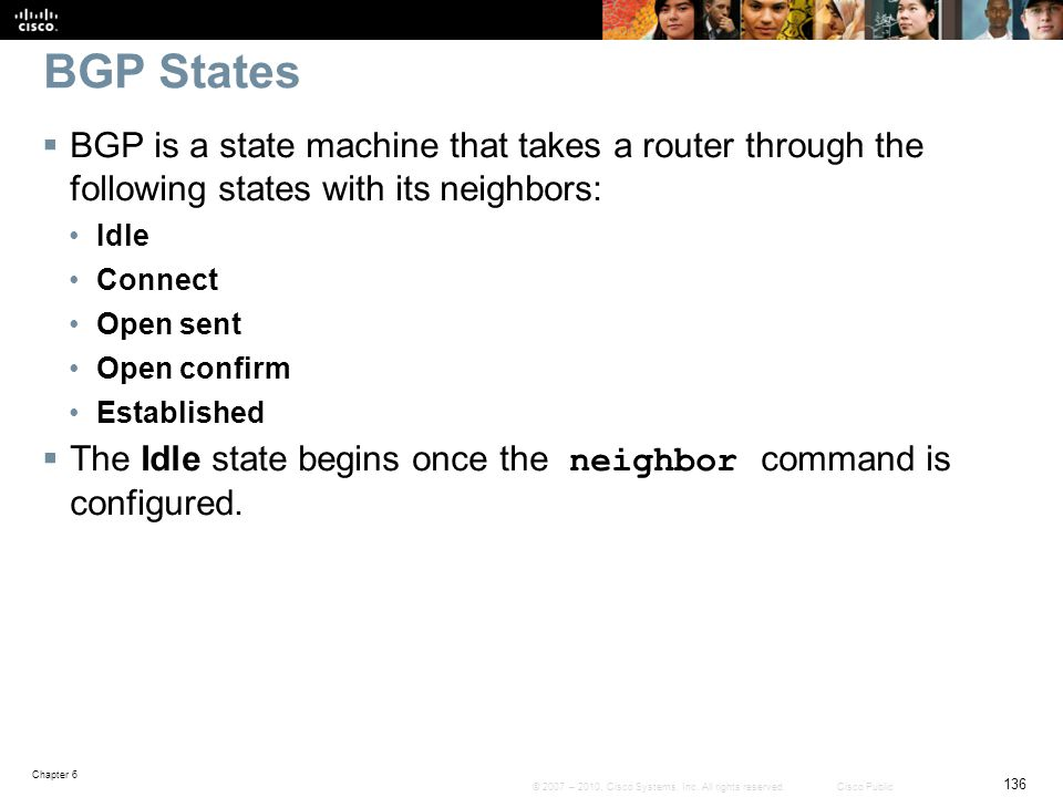 BGP States BGP is a state machine that takes a router through the following states with its neighbors: