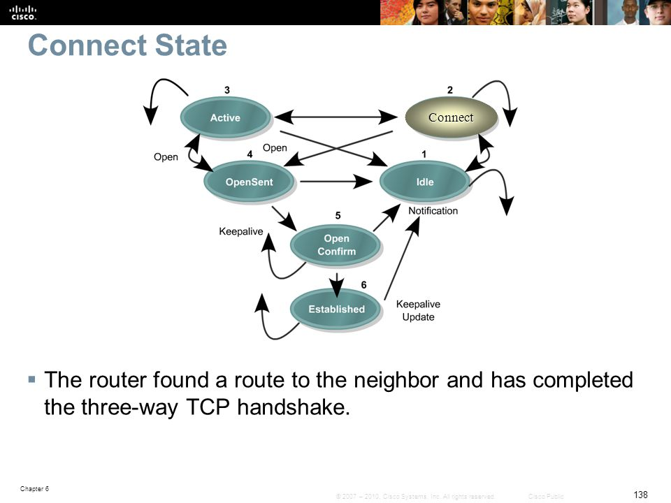 Connect State Connect.