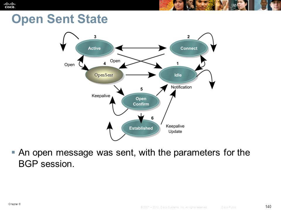 Open Sent State OpenSent An open message was sent, with the parameters for the BGP session.