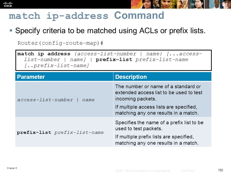 match ip-address Command