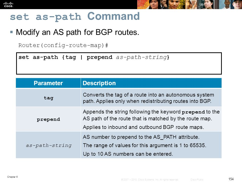 set as-path Command Modify an AS path for BGP routes.