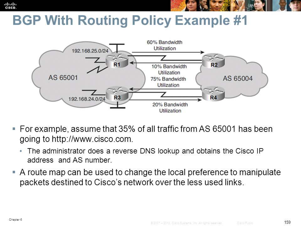 BGP With Routing Policy Example #1