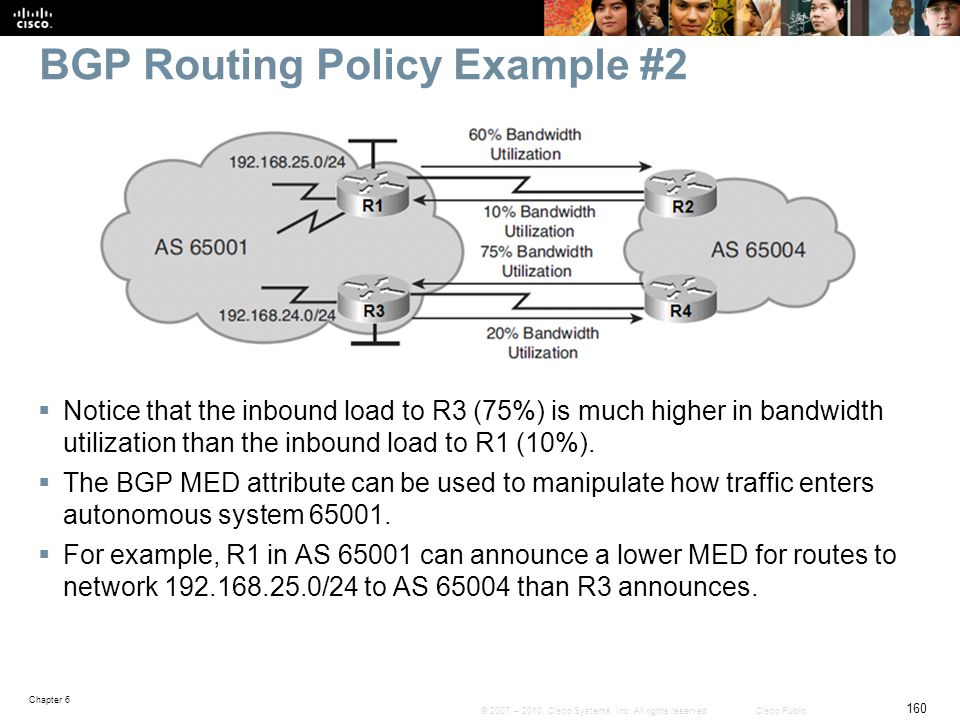 BGP Routing Policy Example #2