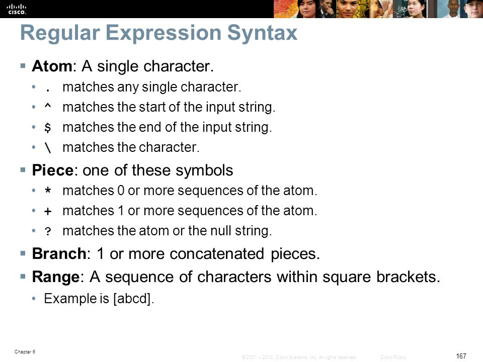 Regular Expression Syntax