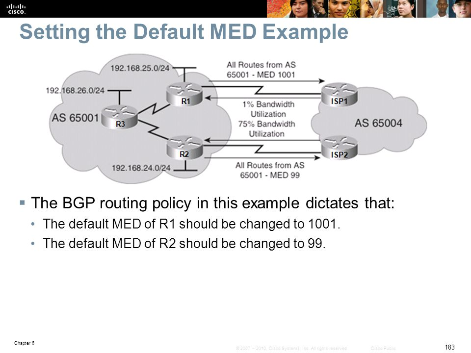 Setting the Default MED Example