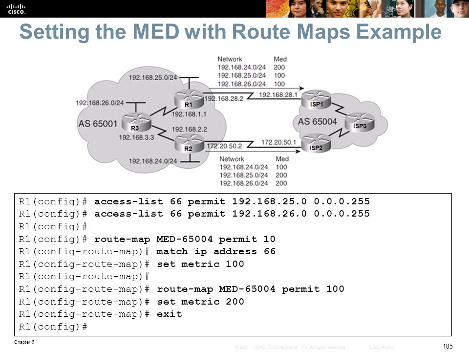 Setting the MED with Route Maps Example