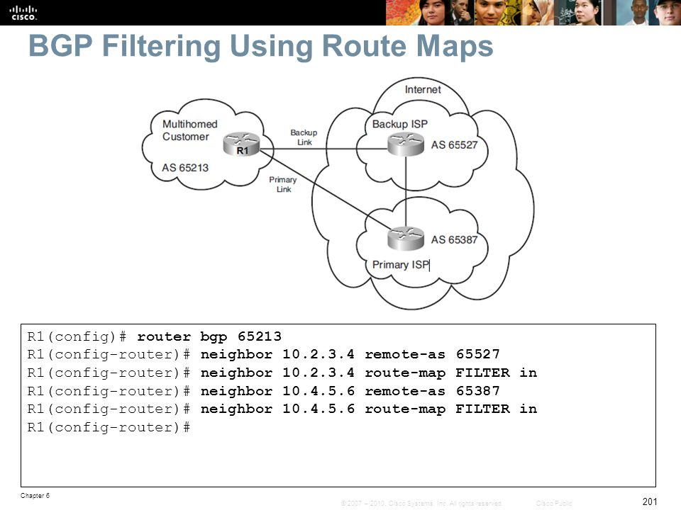 BGP Filtering Using Route Maps