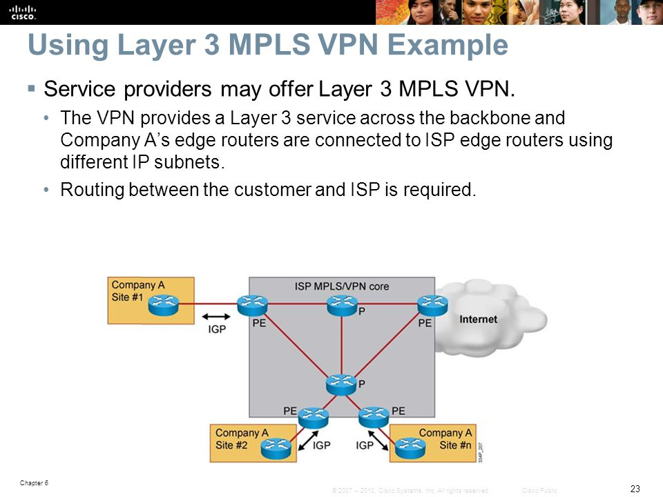 Using Layer 3 MPLS VPN Example