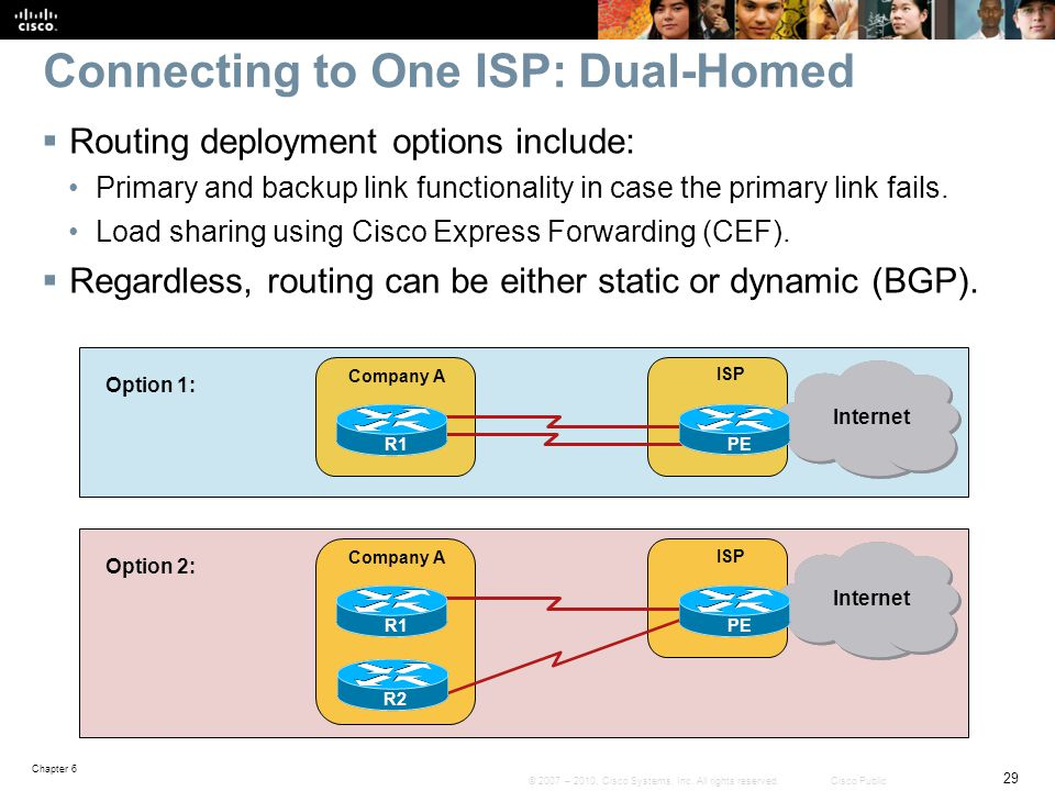 Connecting to One ISP: Dual-Homed