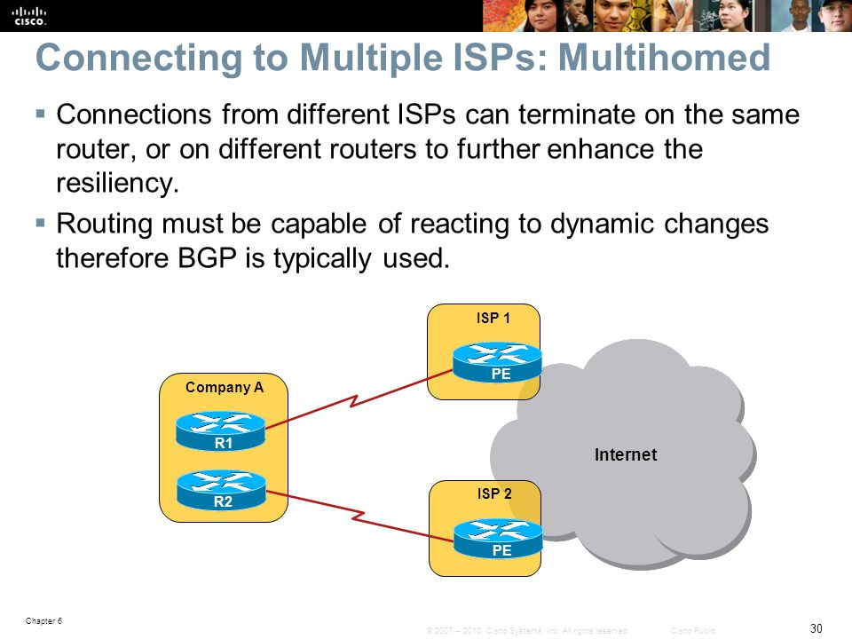 Connecting to Multiple ISPs: Multihomed