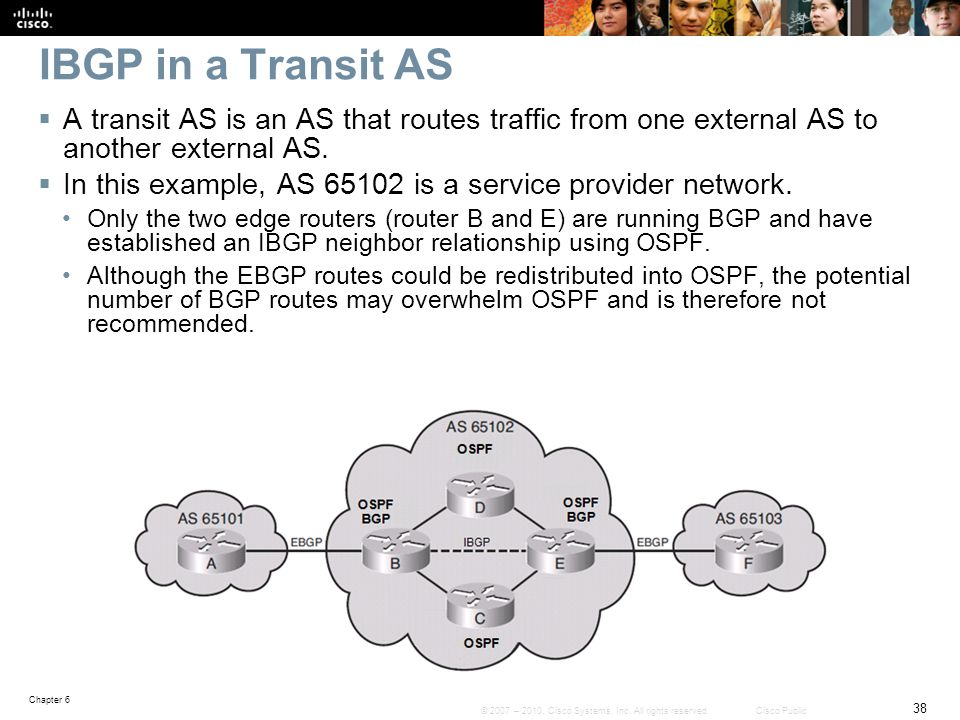 IBGP in a Transit AS A transit AS is an AS that routes traffic from one external AS to another external AS.