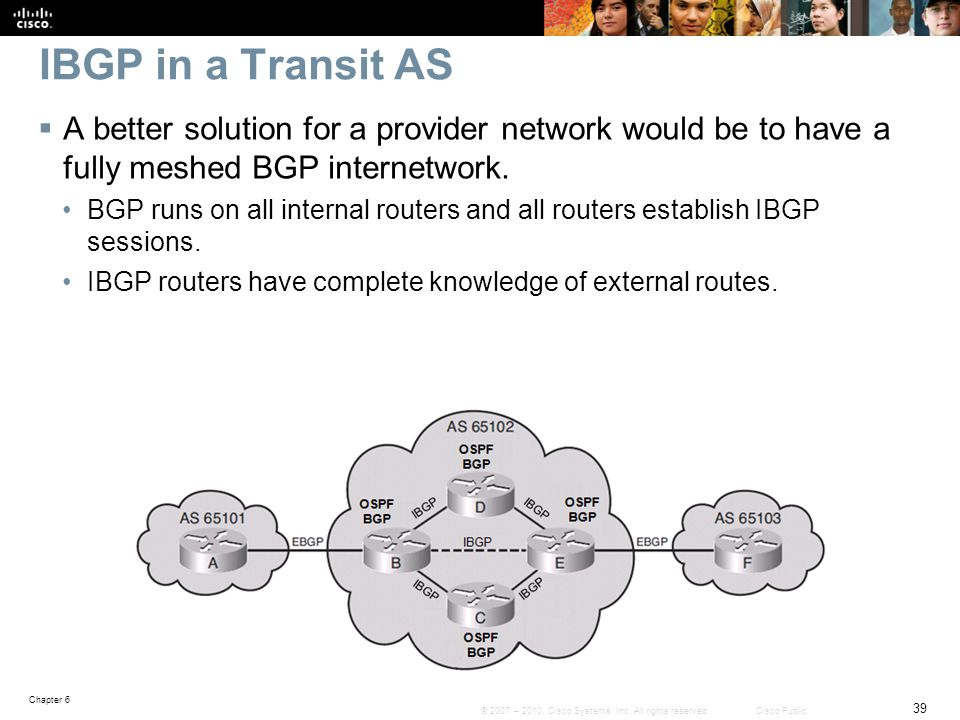 IBGP in a Transit AS A better solution for a provider network would be to have a fully meshed BGP internetwork.