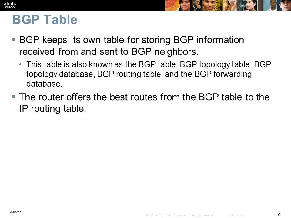 BGP Table BGP keeps its own table for storing BGP information received from and sent to BGP neighbors.
