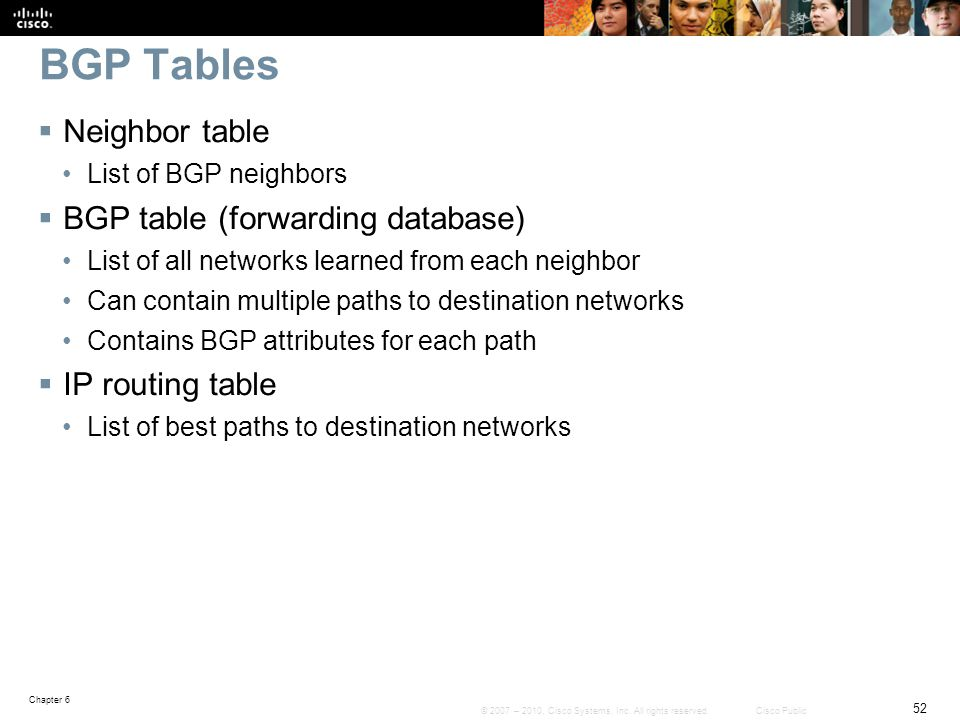 BGP Tables Neighbor table BGP table (forwarding database)