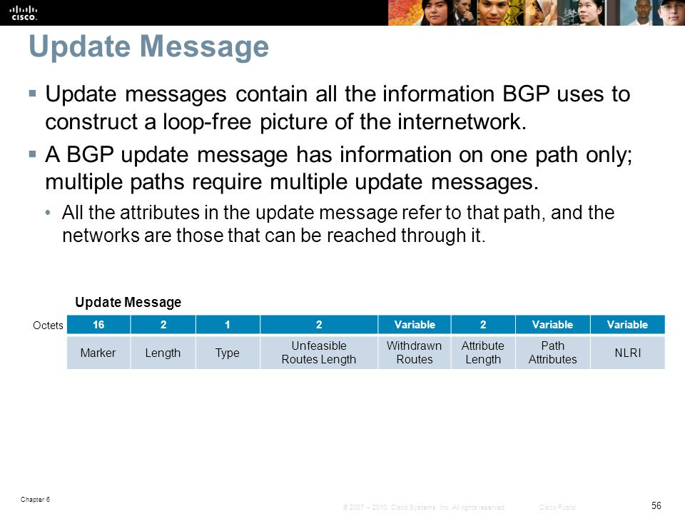 Update Message Update messages contain all the information BGP uses to construct a loop-free picture of the internetwork.