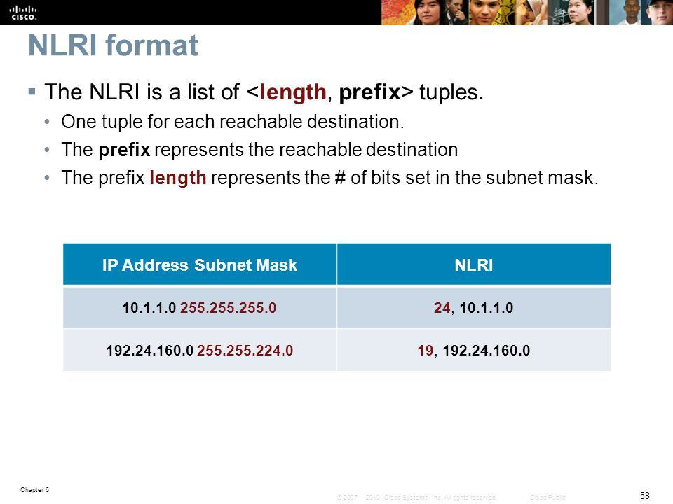 NLRI format The NLRI is a list of <length, prefix> tuples.