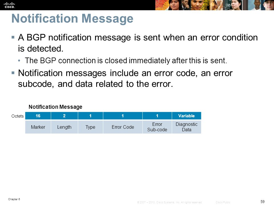 Notification Message A BGP notification message is sent when an error condition is detected.