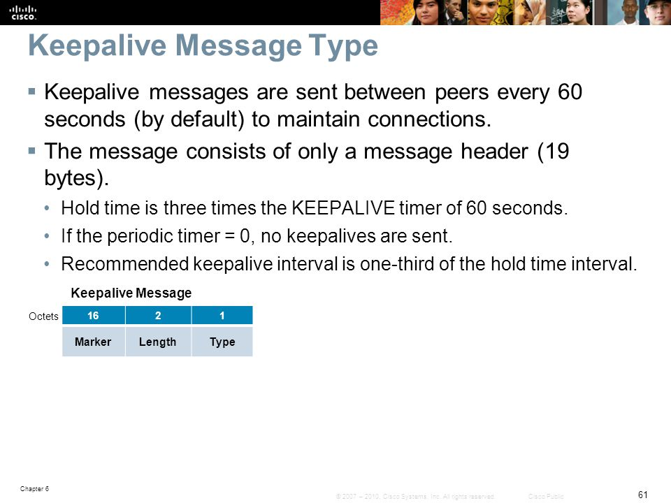Keepalive Message Type