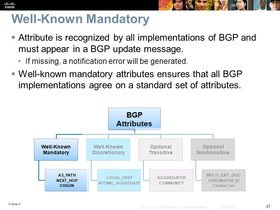 Well-Known Mandatory Attribute is recognized by all implementations of BGP and must appear in a BGP update message.