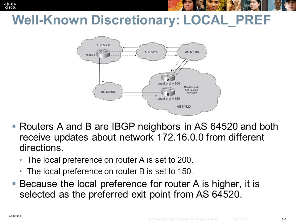Well-Known Discretionary: LOCAL_PREF