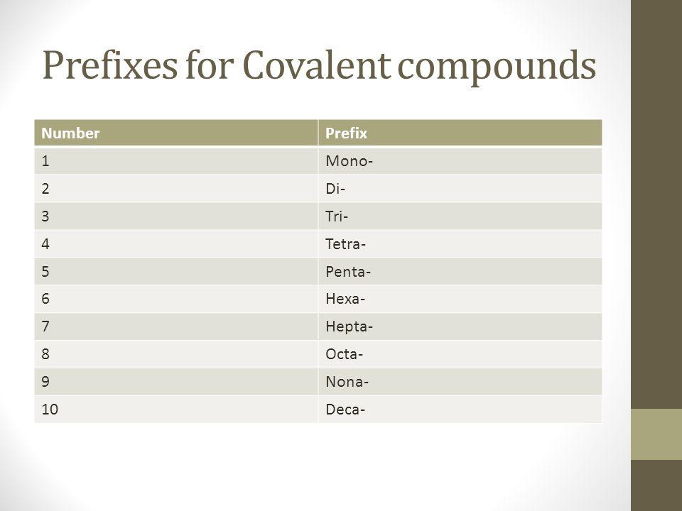 Prefixes for Covalent compounds