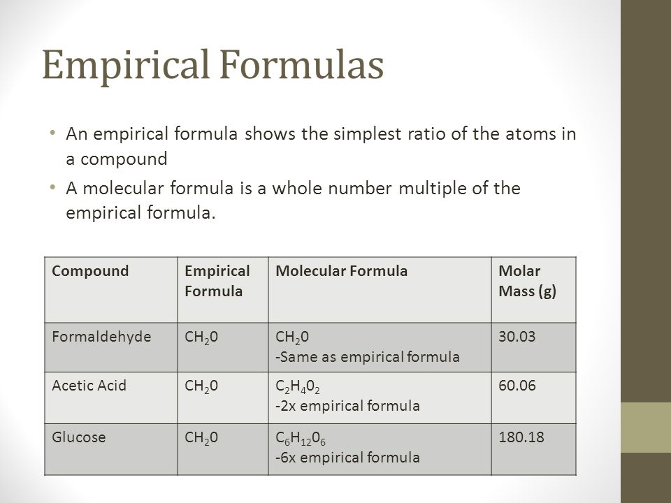 Empirical Formulas An empirical formula shows the simplest ratio of the atoms in a compound.
