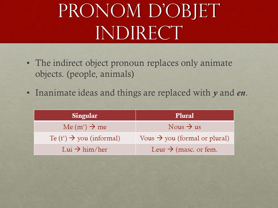 Pronom d'objet indirect